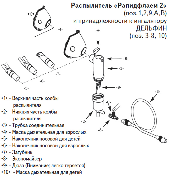 Инструкция по эксплуатации ингалятора (небулайзера) Дельфин